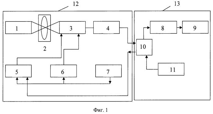 Устройство для измерения зенитных и азимутальных углов скважин