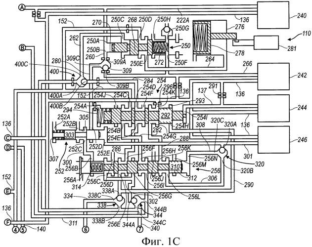 Гидравлическая система управления для автоматической трансмиссии, имеющая электронный выбор диапазона трансмиссии с управлением режимом неисправности