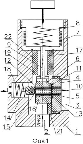 Клапан импульсно-предохранительный шиберный прямого действия (варианты)