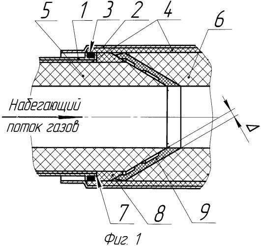 Телескопическое соединение газоводов