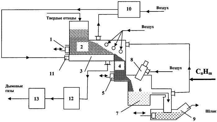 Способ плазмотермической переработки твердых отходов