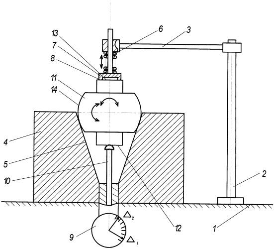 Устройство для измерения отклонений расположения плоскостей относительно центра наружной сферической поверхности