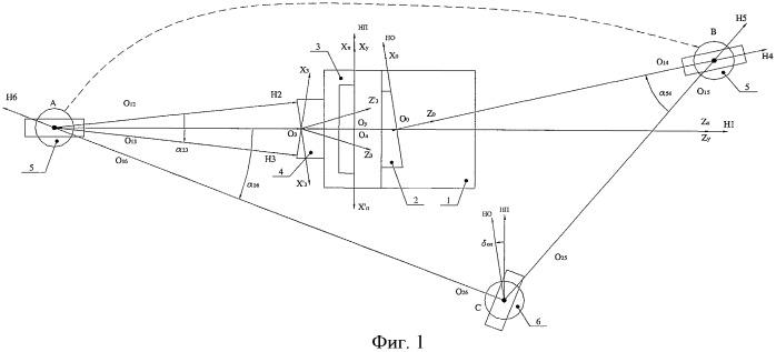 Способ согласования продольных осей монтажной рамы для инерциальной навигационной системы и объекта