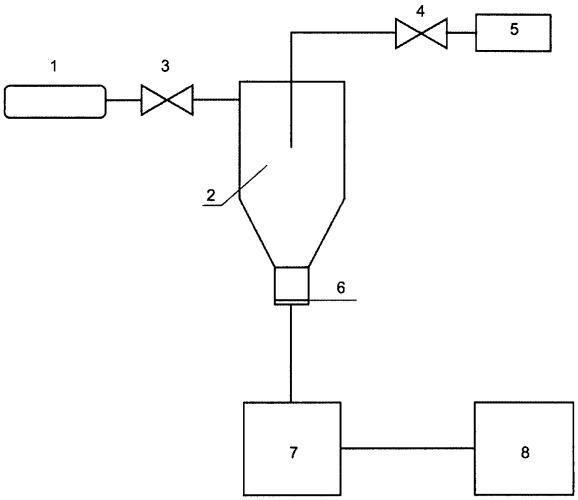 Детектор контроля капельного уноса