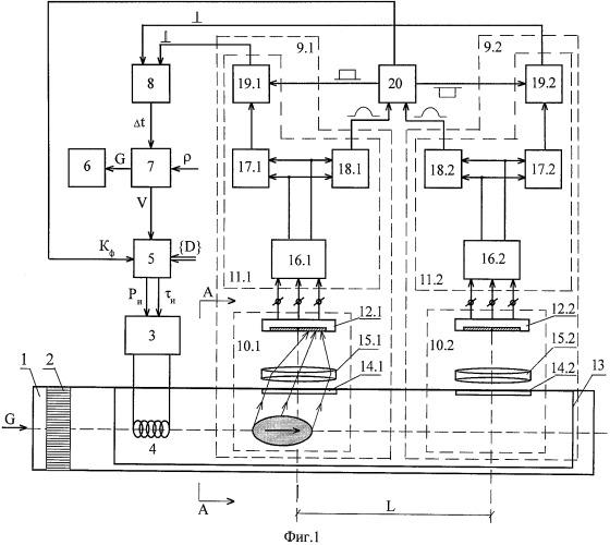 Оптико-электронный расходомер потока газа или жидкости
