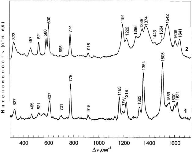 Способ определения ионов металла в растворе