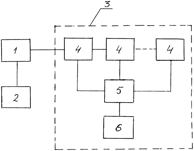 Способ определения концентрации газовых компонентов в газовоздушной смеси, соответствующей раздражающему действию запаха, и мультисенсорный газоанализатор непрерывного контроля