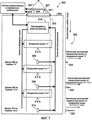 Способы и устройство управления источником для последовательного возбуждения групп эшелонированных воздушных пушек при скважинных сейсмических исследованиях