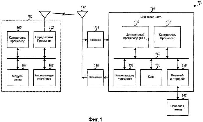 Способ и устройство для управления ресурсами в беспроводном устройстве