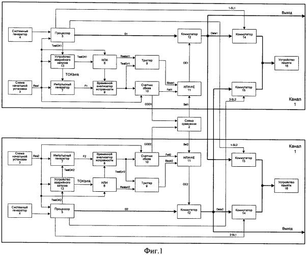 Резервированная двухпроцессорная вычислительная система