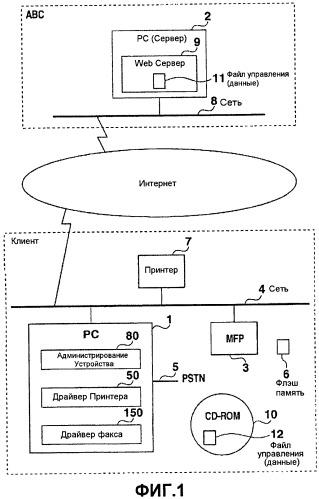 Устройство обработки информации, способ обработки информации и носитель информации