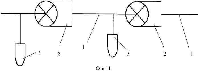 Способ удаления снега и/или льда с проводов линий электропередач и устройство для его осуществления