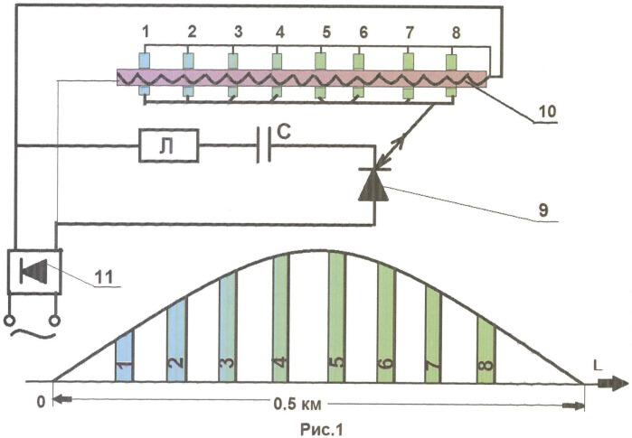 Способ преобразования частоты и устройство для его осуществления