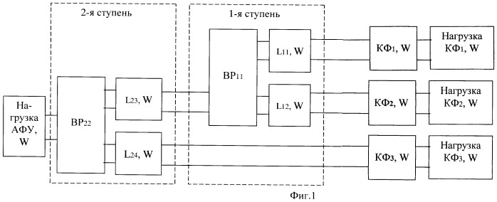 Многоступенчатое частотно-разделительное устройство