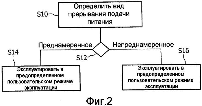 Способ и схема для управления работой устройства