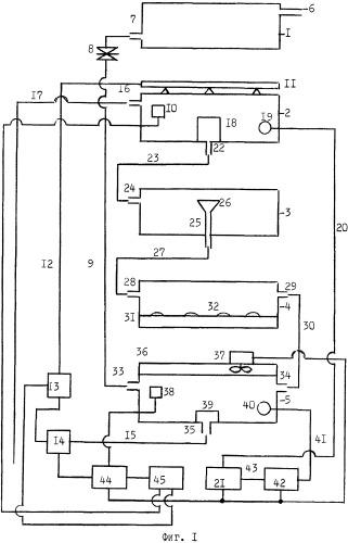 Установка замкнутого водообеспечения для воспроизводства и выращивания гидробионтов