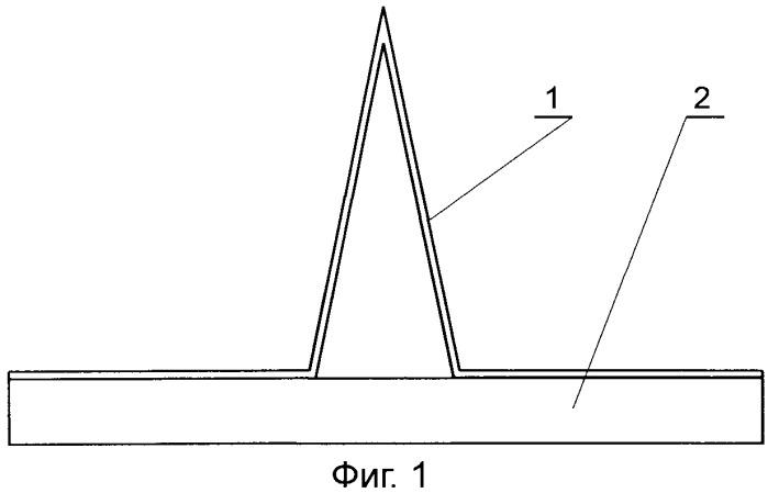 Способ изготовления подставки для полотенца или полотенец