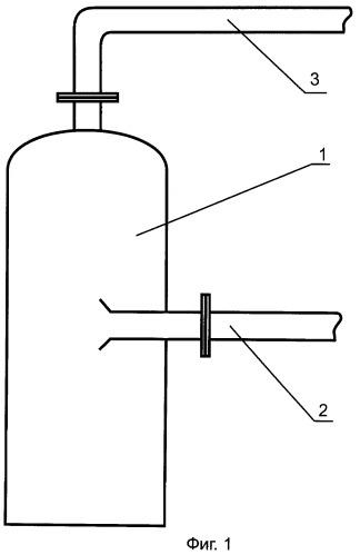 Способ модернизации сепарационного узла газового (варианты) и сепаратор газовый (варианты)