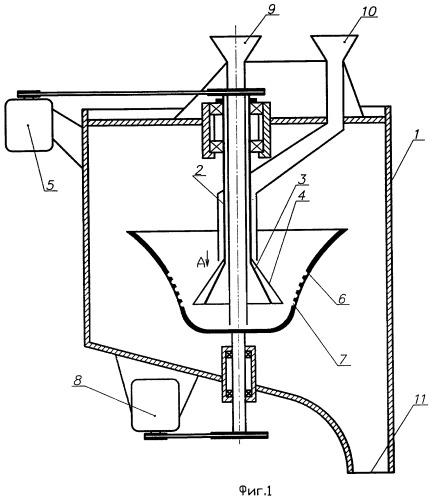 Агрегат для смешения сыпучих материалов