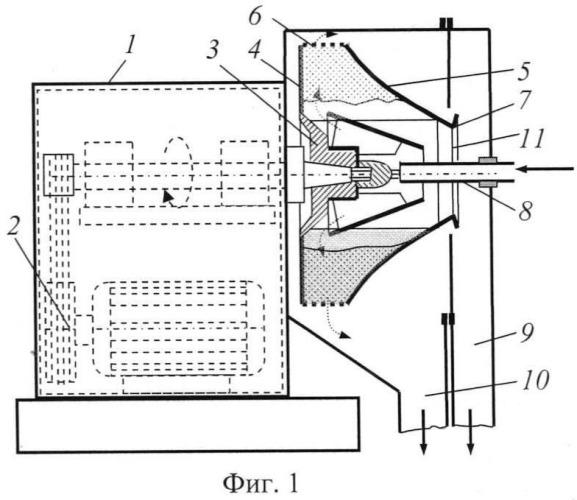 Фильтрующая центрифуга барабанного типа