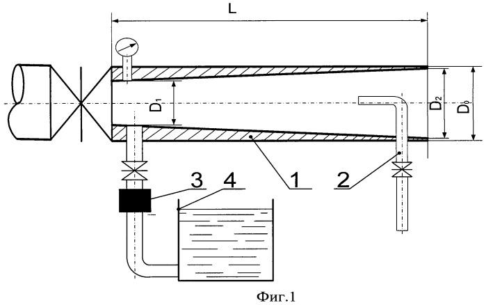 Способ удаления отложений из нефтесборного трубопровода