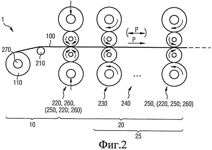 Прокатная установка и способ для управления работой прокатной установки