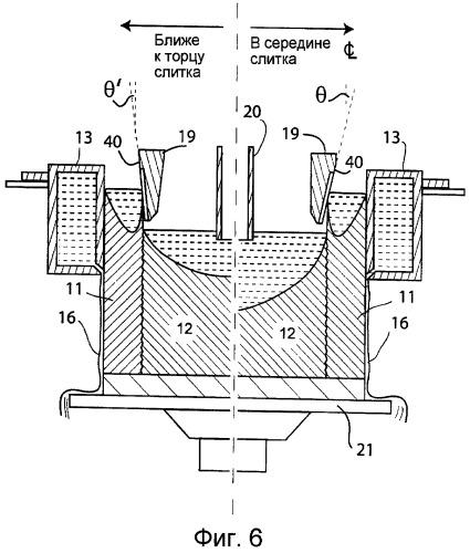 Установка и способ последовательного литья металлов, имеющих одинаковые или подобные коэффициенты усадки