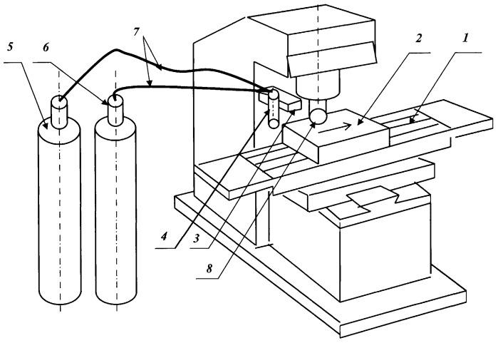 Способ механической обработки деталей из конструкционных сталей резанием
