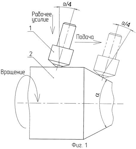 Способ последовательной обработки выглаживанием цилиндрической поверхности и конической фаски