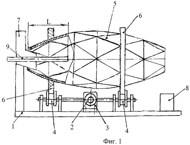 Устройство для приготовления растворов и бетонных смесей