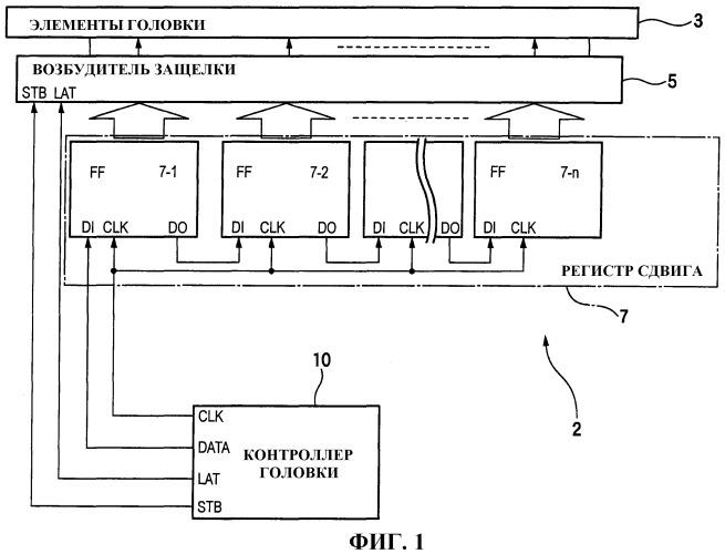 Механизм проверки функционирования элементов головки, способ проверки функционирования элементов головки и способ проверки количества элементов головки