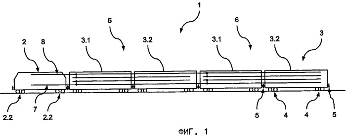 Способ формирования поездов из отдельных вагонов