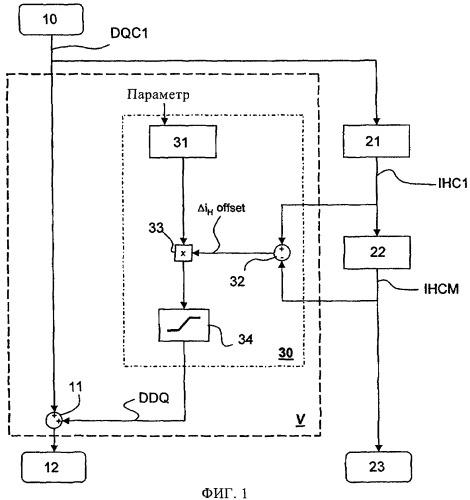 Способ и устройство для управления перестановкой подвижного стабилизатора на летательном аппарате