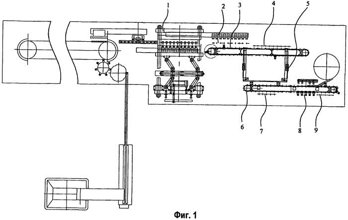 Агрегатная машина для выдувания, очистки, заполнения и закупоривания для изготовления полипропиленовых флаконов для инфузионных растворов
