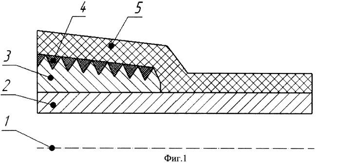 Композиция для формования резьбы и стеклопластиковая труба с резьбой, изготовленной с ее использованием
