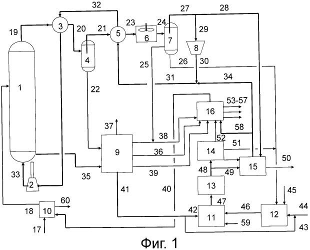 Способ и оборудование для многостадийного ожижения углеродосодержащего твердого топлива