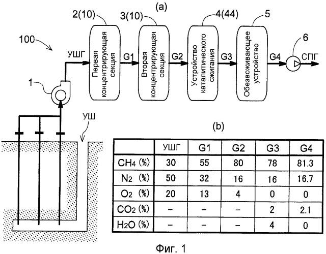 Система обработки горючего газа и способ обработки горючего газа