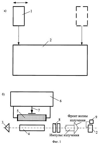 Способ повышения работоспособности твердосплавного режущего инструмента методом импульсной лазерной обработки (ило)