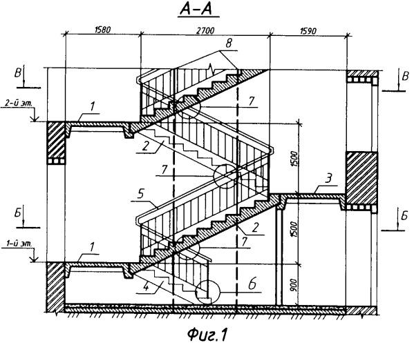 Способ прокладки рукавной линии по высоте лестницы здания