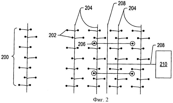 Способ термической обработки in situ с использованием нагревательной системы с замкнутым контуром