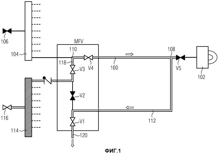 Способ промывки топливной системы газовой турбины и соответствующая топливная система