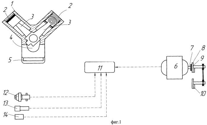 Универсальный уравновешивающий механизм двигателей внутреннего сгорания и способ уравновешивания сил инерции и моментов сил инерции