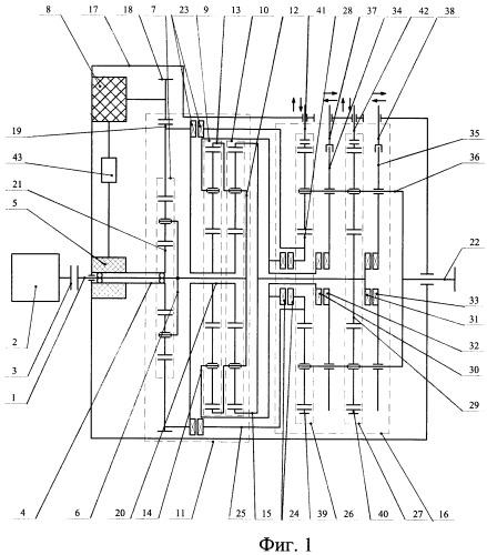 Многодиапазонная бесступенчатая передача (варианты)
