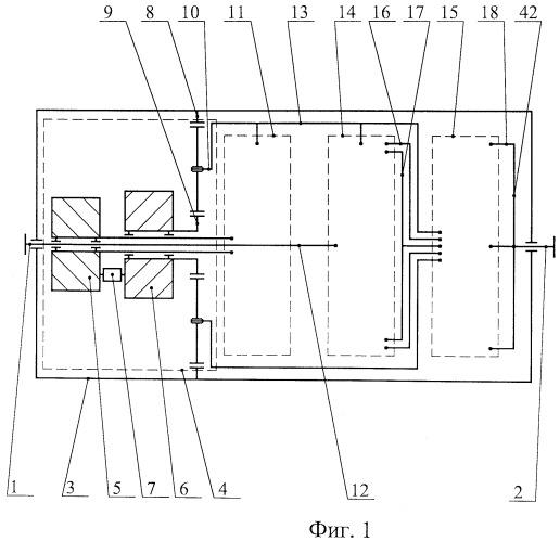 Бесступенчатая коробка передач (варианты)