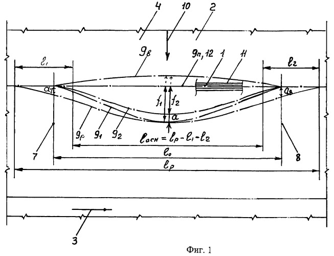 Способ сооружения подземного трубопровода при пересечении участка с прогнозируемыми сосредоточенными деформациями вмещающих пород