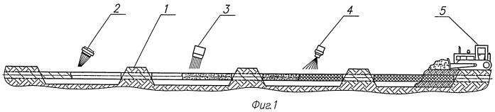 Способ ремонта изоляционного покрытия трубопровода