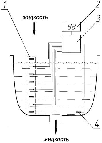 Способ определения количества электропроводящей жидкости и комплекс оборудования для его реализации
