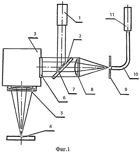 Способ измерения яркостной и цветовой температуры поверхности в области воздействия лазерного излучения и устройство для его осуществления