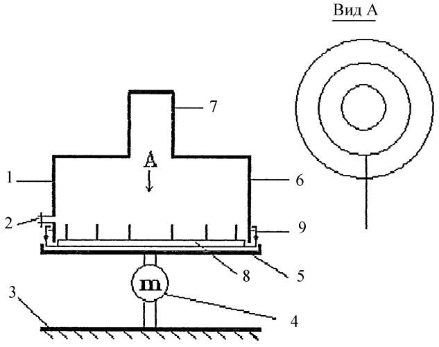 Устройство для оценки агрегатного состава почвы