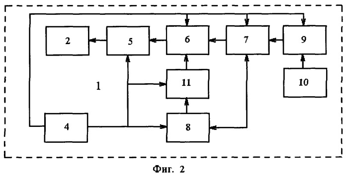 Способ обнаружения и дистанционной идентификации объектов, система для его осуществления и транспондер